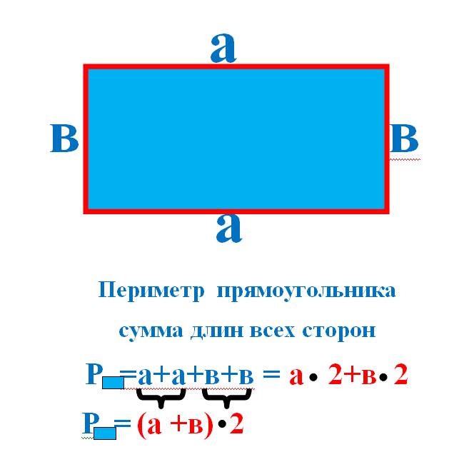 Как найти наименьший периметр прямоугольника